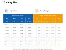 Training Plan Develop Ppt Powerpoint Presentation Model Microsoft