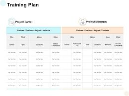 Training Plan Evaluate Ppt Powerpoint Presentation Outline Graphics
