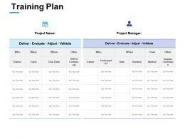 Training Plan Evaluate Ppt Powerpoint Presentation Styles Pictures