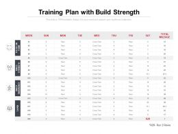 Training Plan With Build Strength