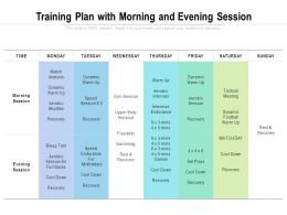Training Plan With Morning And Evening Session