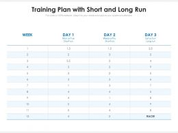 Training Plan With Short And Long Run