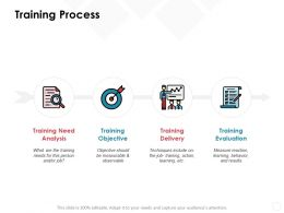 Training Process Analysis Evaluation Ppt Powerpoint Presentation Gallery Outline