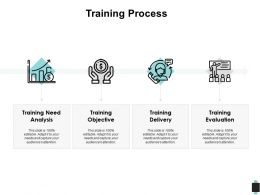 Training Process Analysis Objective Ppt Powerpoint Presentation Outline Designs