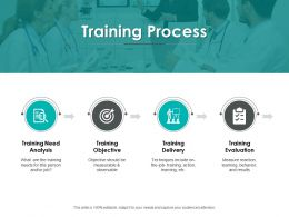 Training Process Analysis Ppt Powerpoint Presentation File Slide Portrait