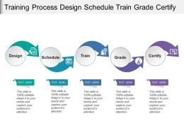 training_process_design_schedule_train_grade_certify_Slide01