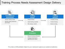 training_process_needs_assessment_design_delivery_Slide01