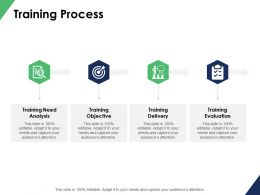 Training Process Objective Ppt Powerpoint Presentation Gallery Visuals