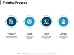 Training Process Ppt Layouts Background Images