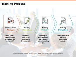 Training Process Ppt Portfolio Graphics