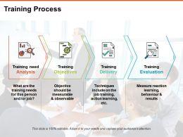 Training Process Ppt Portfolio Graphics