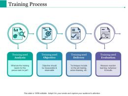 Training Process Ppt Powerpoint Presentation Gallery Introduction