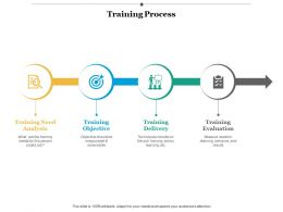 Training Process Training Objective Ppt Infographics Example Introduction