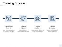 Training Process Training Objectives Ppt Powerpoint Presentation Icon Guidelines