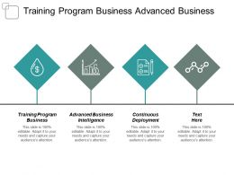 Training Program Business Advanced Business Intelligence Continuous Deployment Cpb
