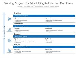 Training Program For Establishing Automation Readiness