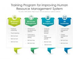 Training Program For Improving Human Resource Management System