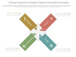 Training Programmed Evaluation Diagram Presentation Examples