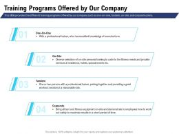 Training Programs Offered By Our Company Excellent Knowledge Ppt Summary