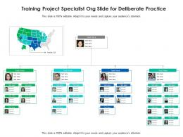 Training Project Specialist Org Slide For Deliberate Practice Infographic Template