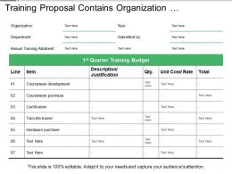 Training Proposal Contains Organization Department Description Items Table