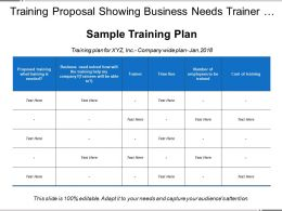 Training Proposal Showing Business Needs Trainer Time Line And Number Of Employees
