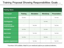 training_proposal_showing_responsibilities_goals_participants_logistics_requirement_Slide01