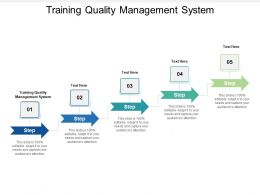 Training Quality Management System Ppt Powerpoint Presentation Slides Structure Cpb