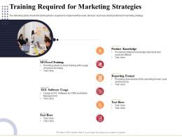 Training Required For Marketing Strategies Marketing And Business Development Action Plan Ppt Diagrams