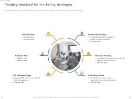 Training Required For Marketing Strategies Product Knowledge Ppt Presentation Deck