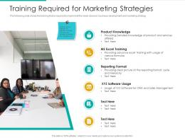 Training Required For Marketing Strategies Software Usage Ppt Template Outfit