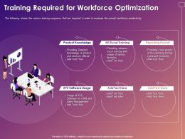 Training Required For Workforce Optimization Ppt Powerpoint Presentation Slides