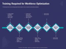 Training Required For Workforce Optimization Usage Powerpoint Presentation Graphic Images