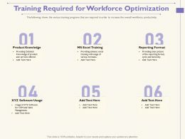 Training Required For Workforce Optimization With Usage Ppt Powerpoint Presentation Infographics Brochure