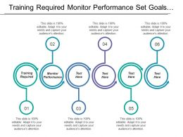 Training Required Monitor Performance Set Goals Performance Expectations
