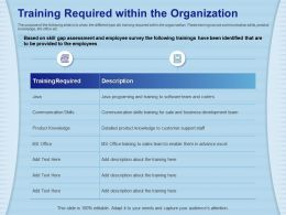 Training Required Within The Organization Software Team Ppt Powerpoint Presentation Icon Slide