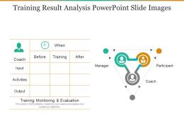 Training Result Analysis Powerpoint Slide Images