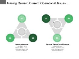 Training Reward Current Operational Issues Considers Eliminating Services Cpb