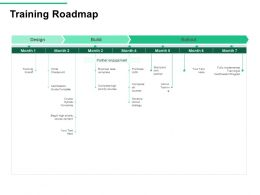 Training Roadmap Begin High Priority Ppt Powerpoint Presentation Show Slides