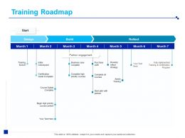 Training Roadmap Course Content Ppt Powerpoint Presentation Inspiration