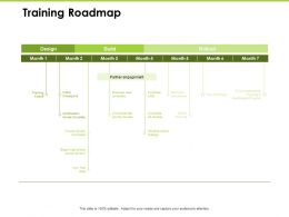 Training Roadmap Initial Checkpoint Ppt Powerpoint Presentation Icon Portrait