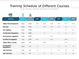 Training Schedule Of Different Courses