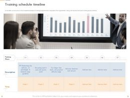 Training Schedule Timeline Software Usage Ppt Powerpoint Presentation Example 2015