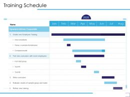 Training Schedule Write Curriculum Ppt Powerpoint Presentation Infographic Template