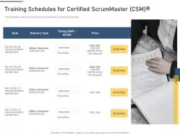 Training Schedules For Certified Scrummaster CSM Professional Scrum Master Training Proposal It Ppt Grid