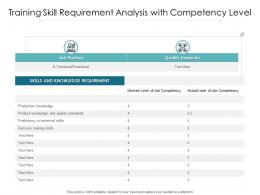 Training Skill Requirement Analysis With Competency Level