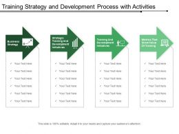 Training Strategy And Development Process With Activities