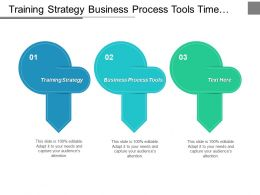 Training Strategy Business Process Tools Time Management Plan Cpb