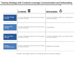 Training Strategy With Contents Leverage Communication And Deliverables