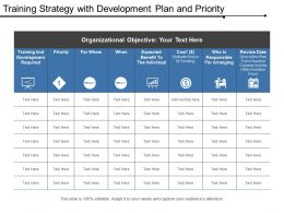 Training Strategy With Development Plan And Priority